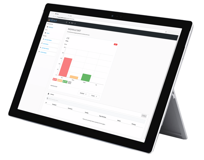 DashboardOnTablet